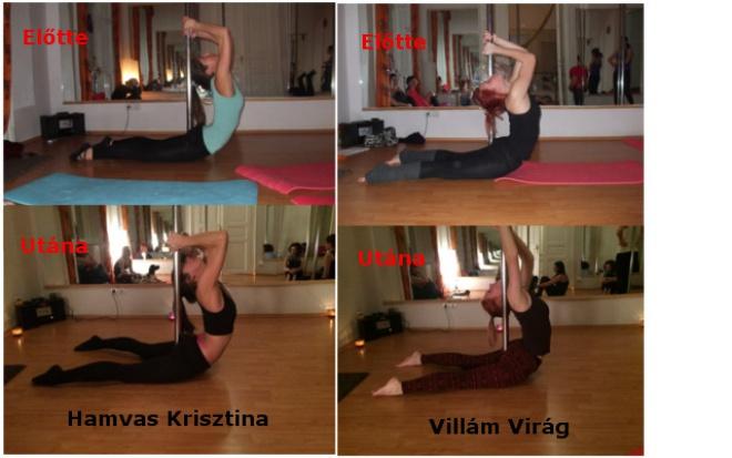 Stretching Challenge eredményhirdetés